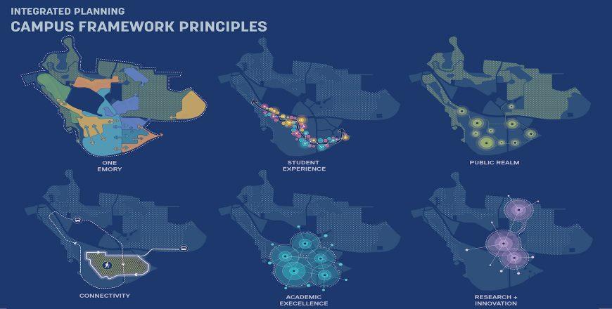 Emory University - Emory University Framework Plan