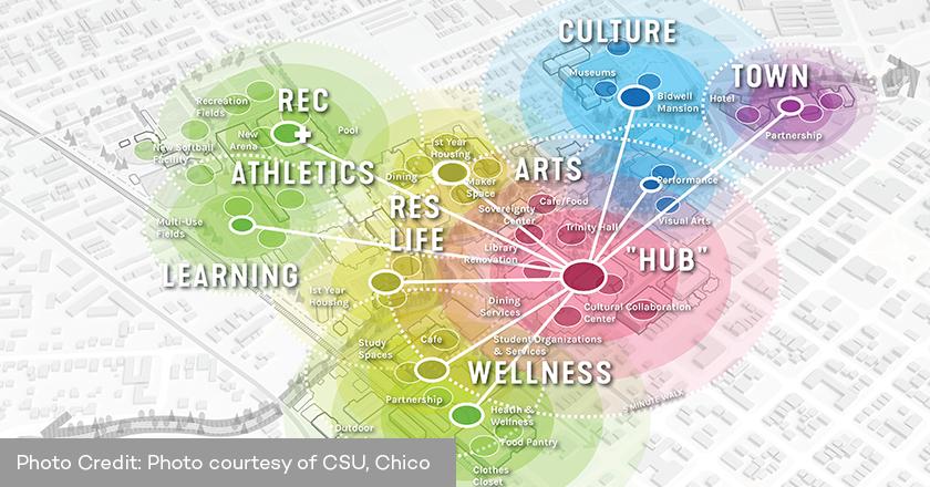 California State University, Chico - Chico State 2030 Campus Master Plan